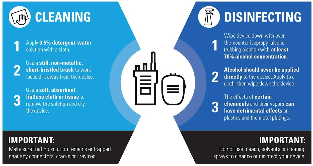 Motorola Solutions' manufacturer recommendations for cleaning and disinfecting your two way radios
